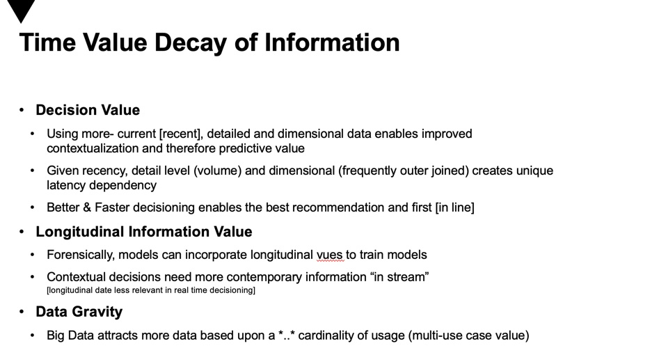 Information Value Decay